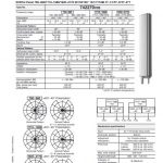 xxxpol a-panel 806-960/1710-1880/1920-2170 66deg/66deg/65deg15/16.5/17dbi 0deg-12deg/0-8deg/0-8degt